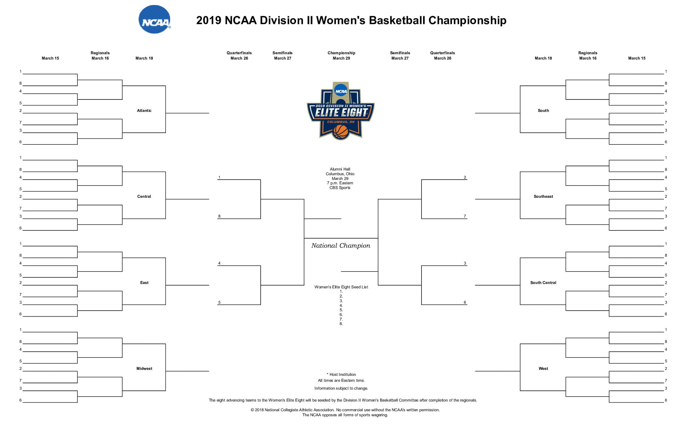 Ncaa Dii Bracket 2019: Printable Dii Women's Basketball Tournament - Free Printable Wrestling Brackets