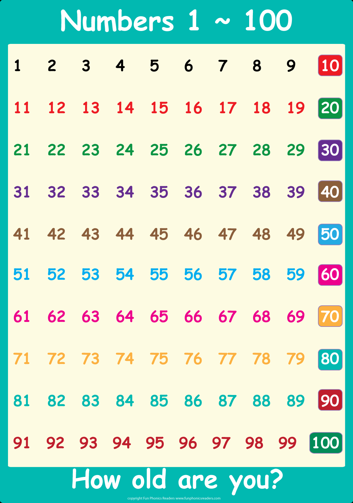 Number Chart 1-100 | Khumo | Pinterest | Number Chart, Numbers 1 100 - Free Large Printable Numbers 1 100