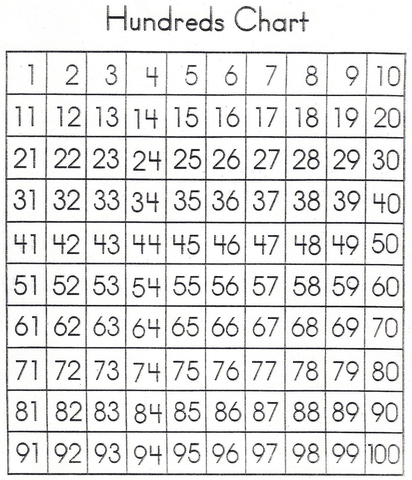 Number Sheet 1-100 To Print | Math Worksheets For Kids | Pinterest - Free Printable Number Worksheets 1 100