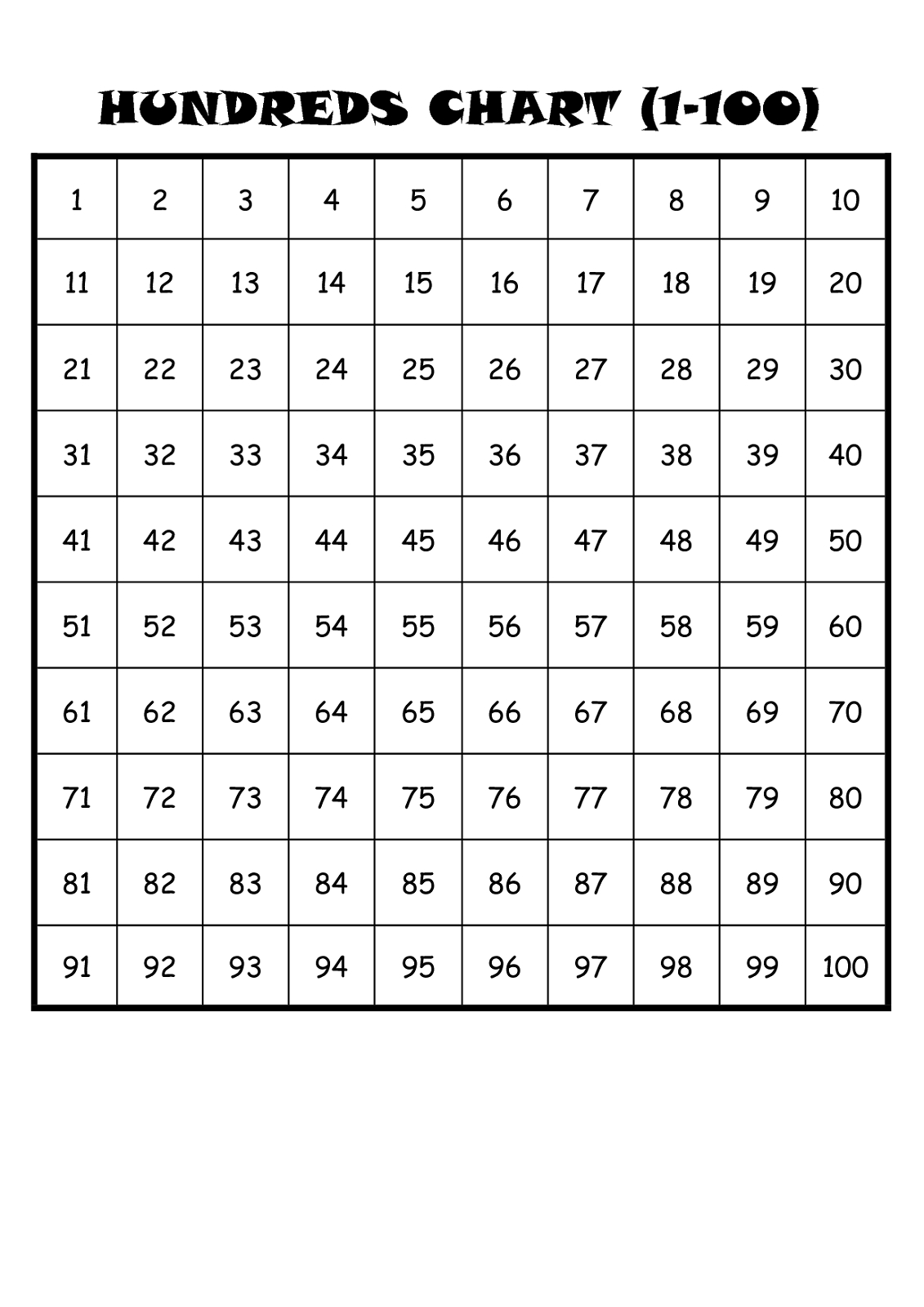Number Sheet 1-100 To Print | Math Worksheets For Kids | Pinterest - Free Printable Number Worksheets 1 100