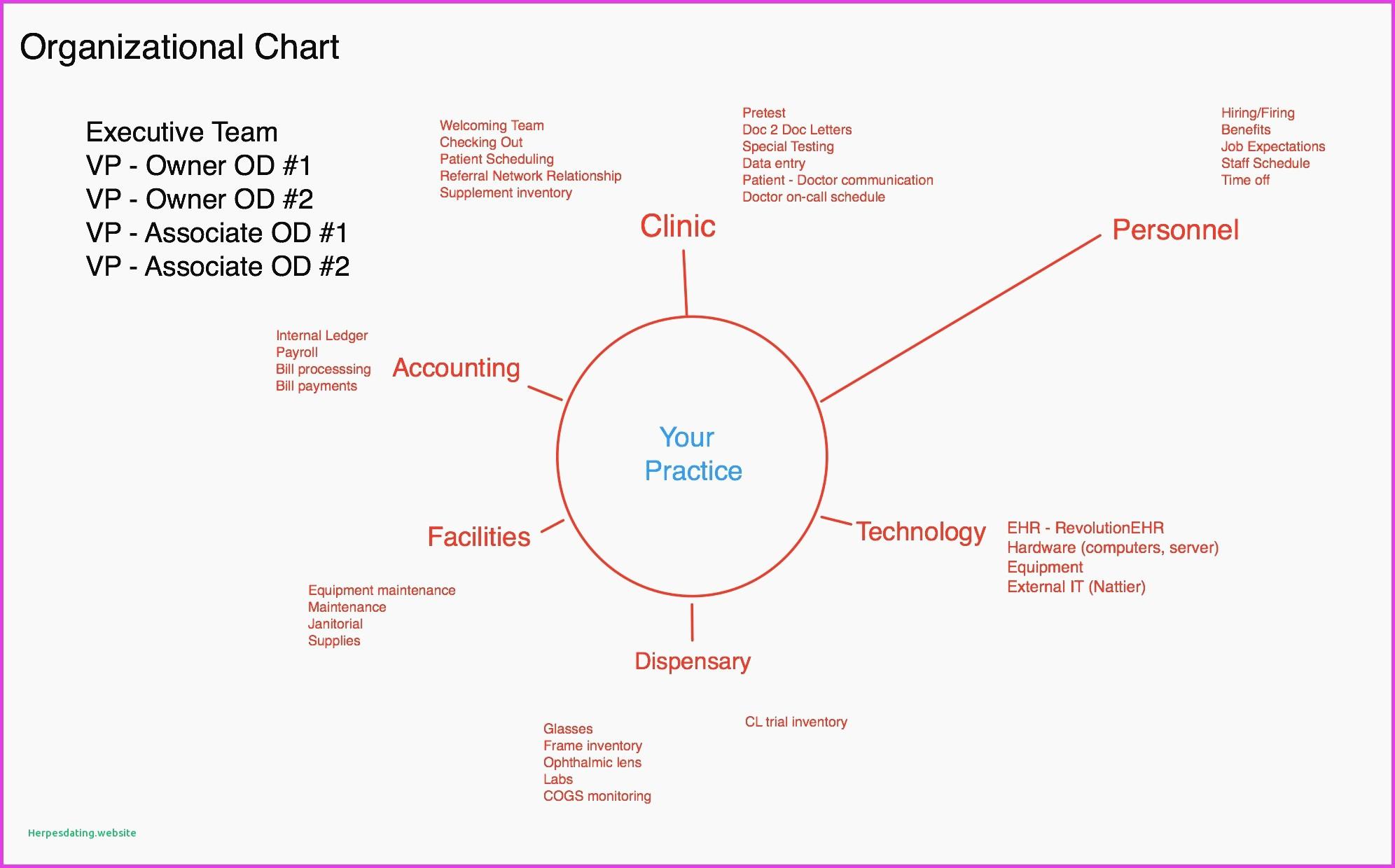 Pedigree Chart Template. Commons Dog Pedigree Chart Template - Free Printable Dog Pedigree Generator