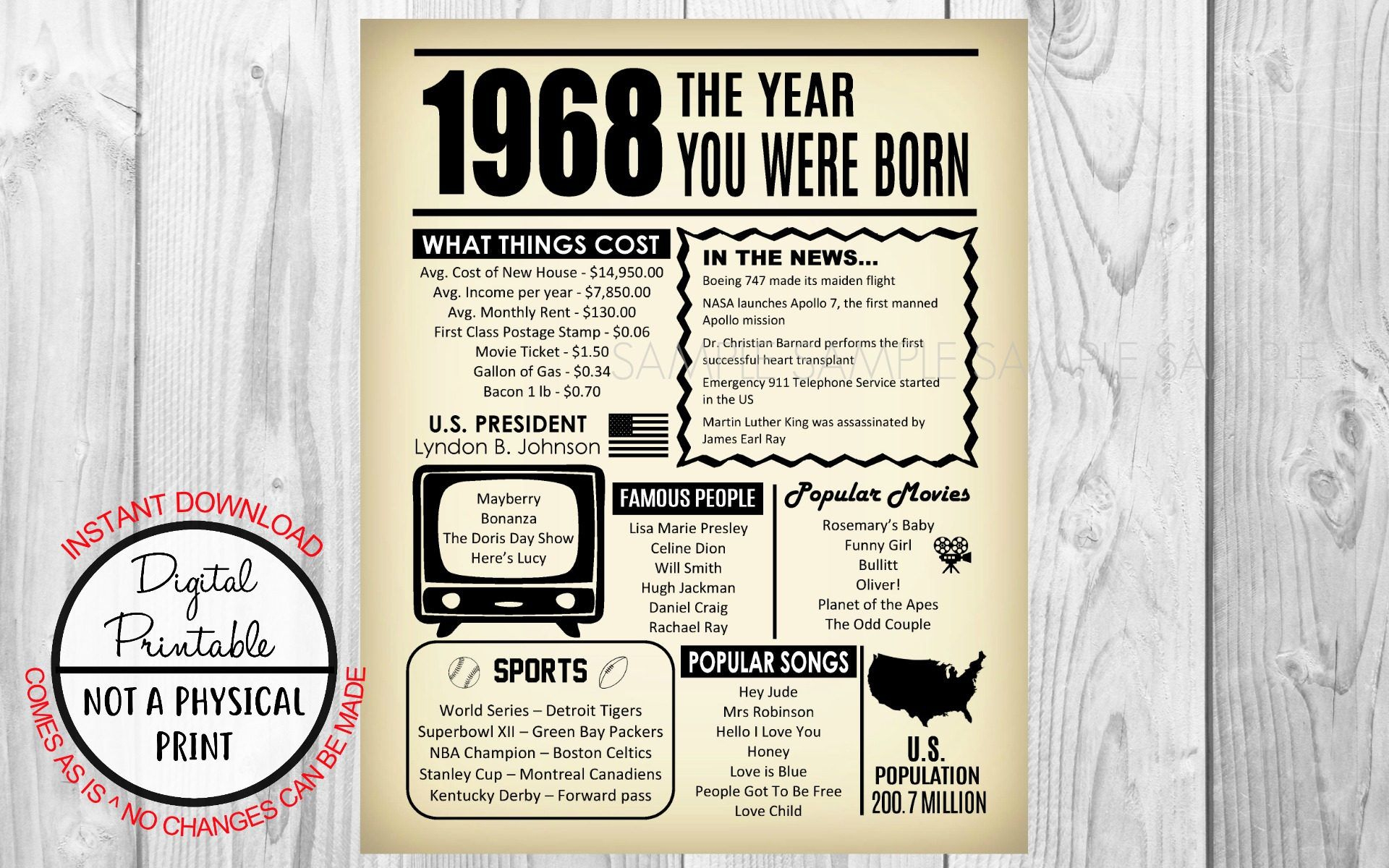 Pin On Celebrate - The Year You Were Born Printable Free
