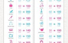 Free Printable Calorie Chart