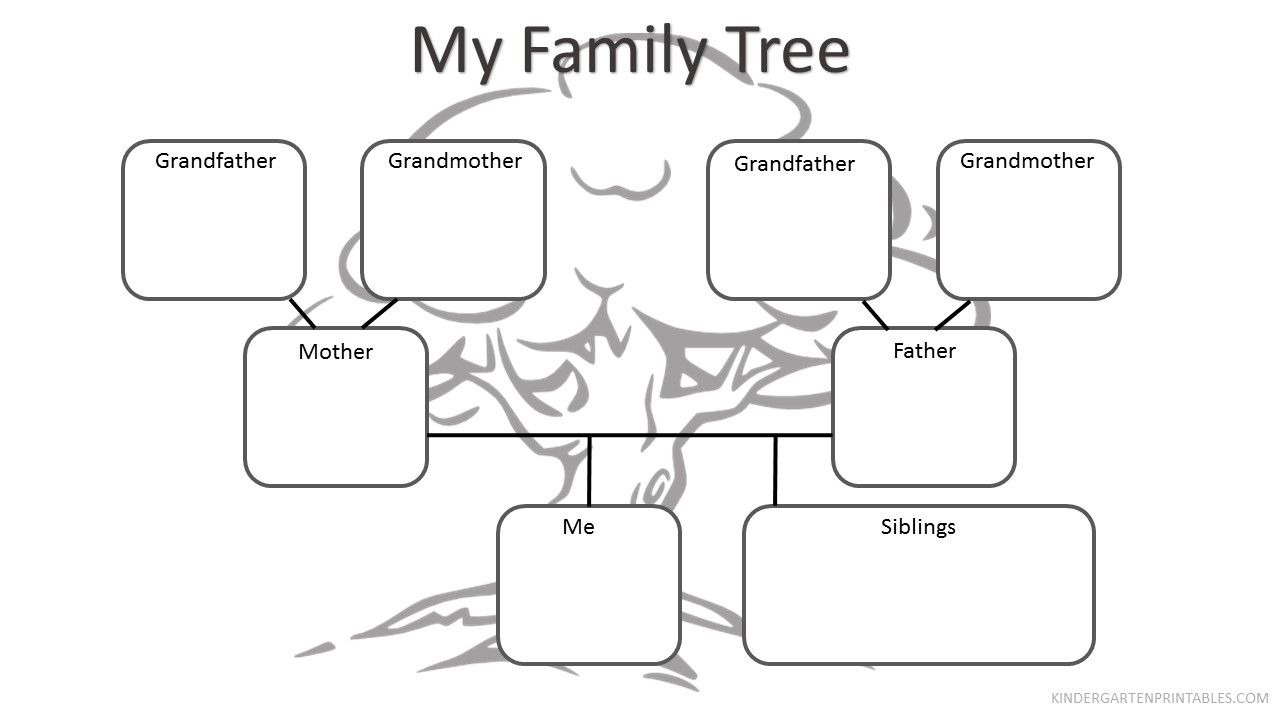Printable Family Tree Worksheet | Bestprintable231118 - Free Printable Family Tree