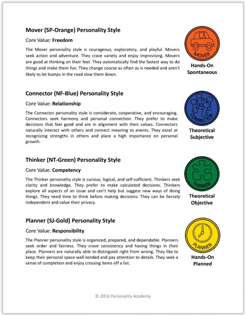Printable Personality Quiz For Teens - Personality Academy - Free Printable Personality Test