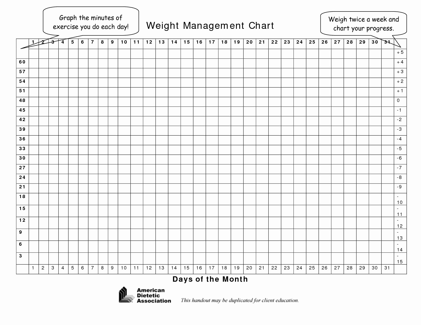 Printable Weight Loss Graph | Ellipsis - Free Printable Weight Loss Chart