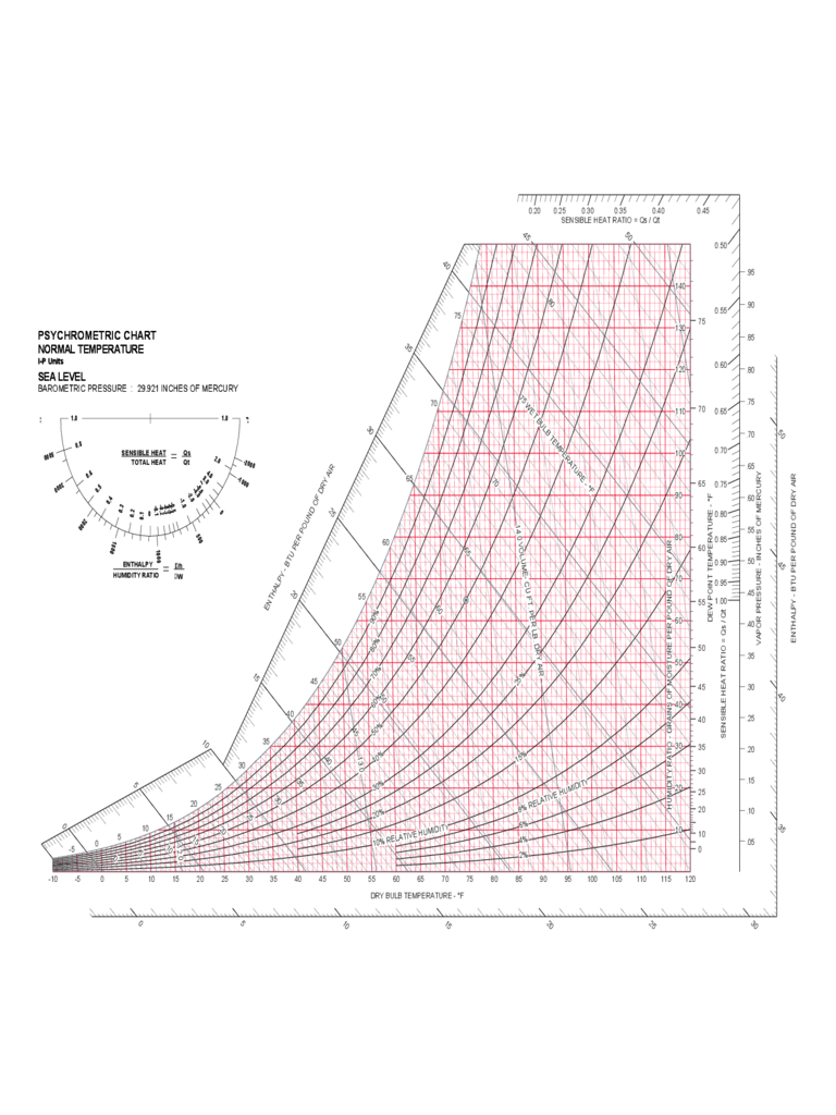 Psychrometric Chart - 4 Free Templates In Pdf, Word, Excel Download - Printable Psychrometric Chart Free