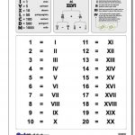 Roman Numerals Chart 1 20! Roman Numerals Chart 1 20 | Math   Free Printable Table Numbers 1 20