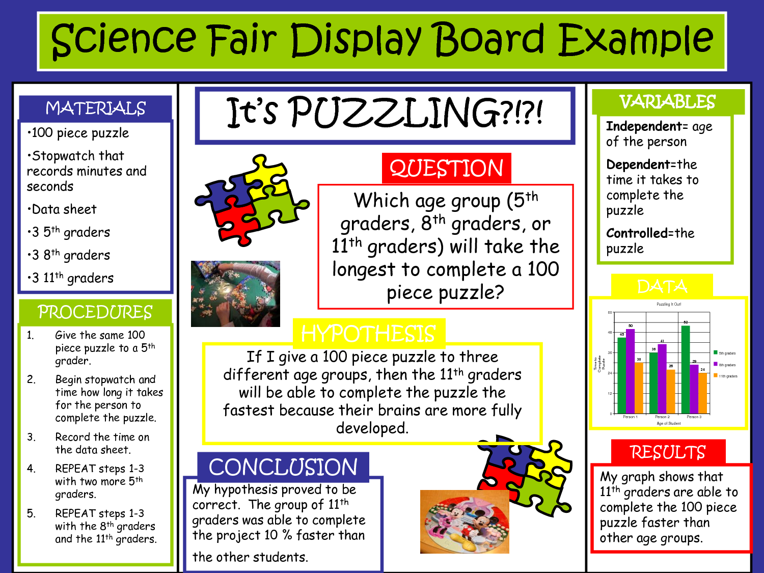 Science Fair Project Boards Examples | Science Fair Display Board - Free Printable Science Fair Project Board Labels