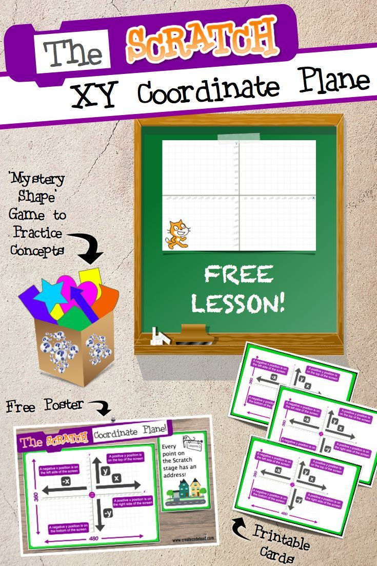 Scratch Lesson: The Xy Coordinate Plane - Free Printable Computer Lab Posters