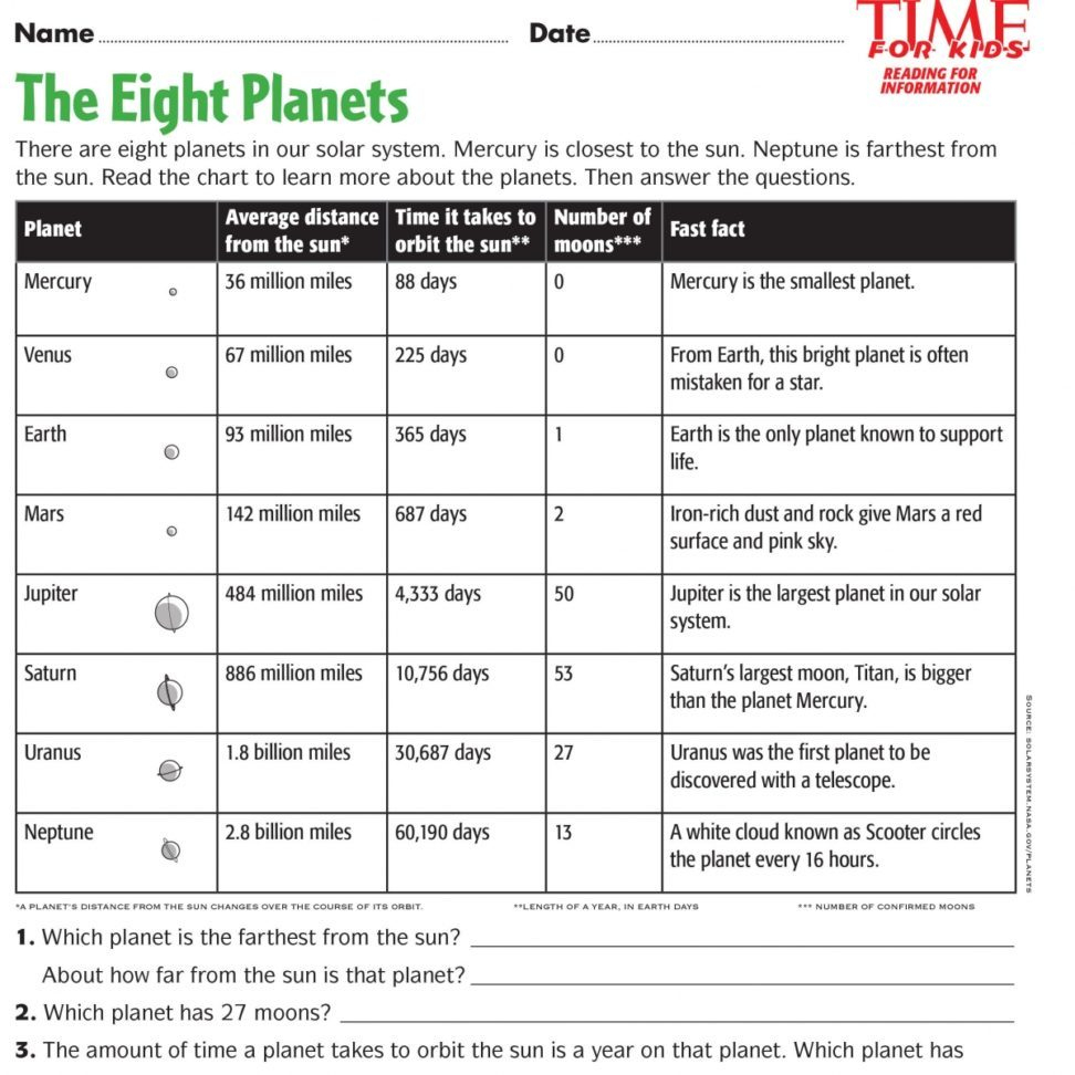 Solar System Chart Printable – Yaryak - Solar System Charts Free Printable
