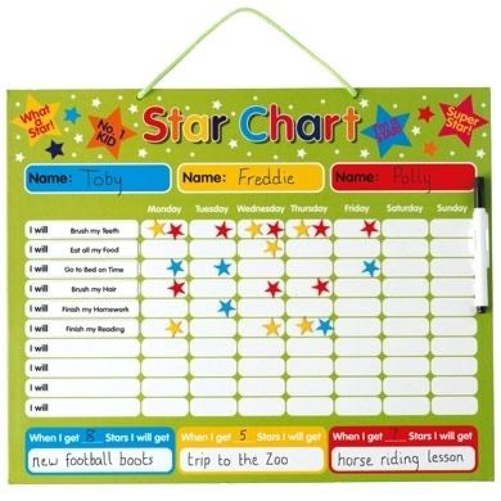 graphic regarding Attendance Chart Printable known as Free of charge Printable Sunday College Attendance Sheet Absolutely free
