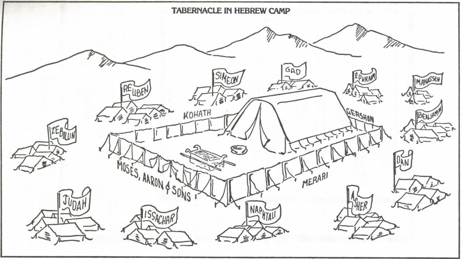 Tabernacle Coloring Page Free | Wonder Kids - Week 5: Ten - Free Printable Pictures Of The Tabernacle