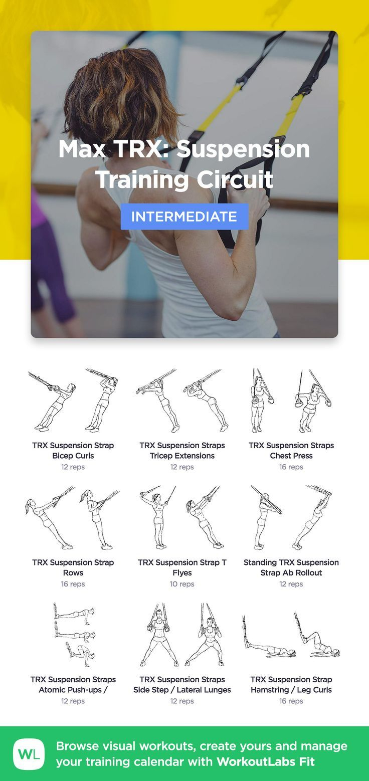 Tap For Incredible Fitness, Leggings, Yoga And Gym Items At The - Free Printable Trx Workouts
