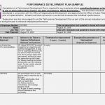 The Hidden Agenda Of Preschool | The Invoice And Form Template   Preschool Assessment Forms Free Printable
