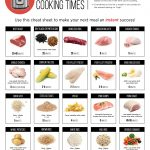 The Most Useful Instant Pot Cheat Sheet On The Web Just Got Better   Free Printable Cookbooks Pdf