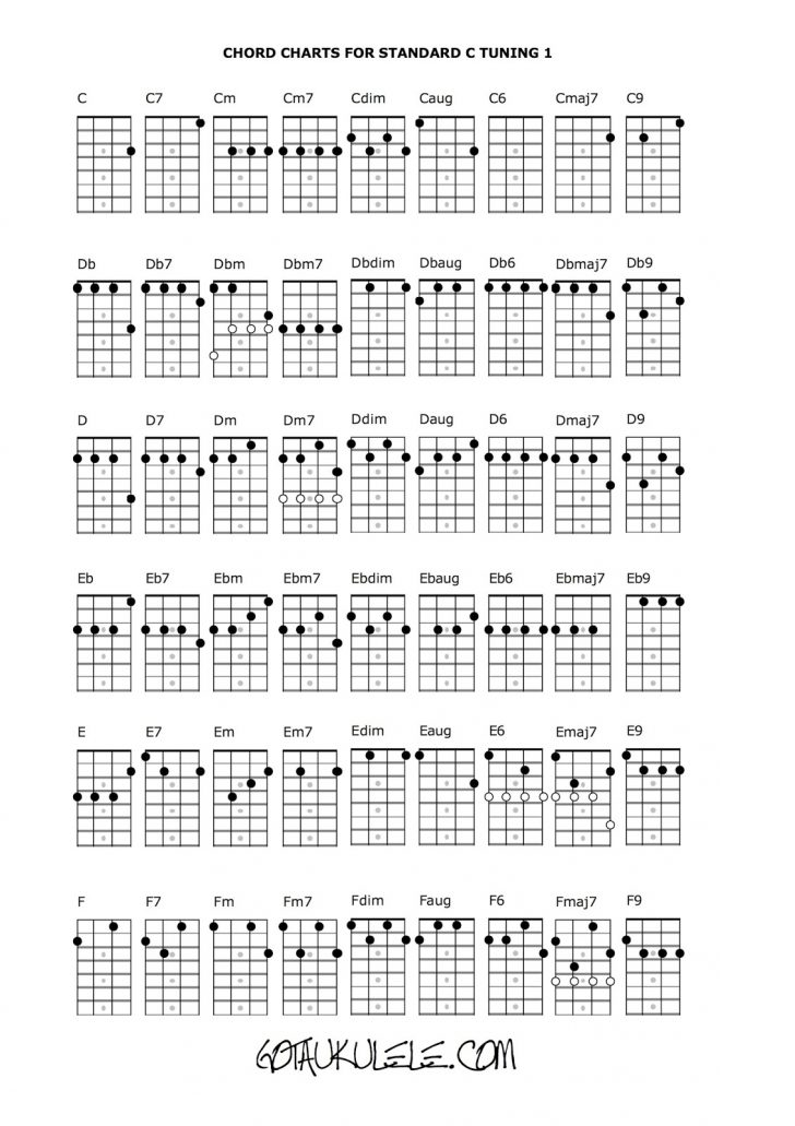 Free Printable Ukulele Songs