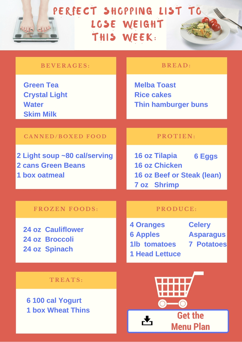 Updated! 1200 Calories A Day To Lose Weight, Printable Menu - Free Printable 1200 Calorie Diet Menu