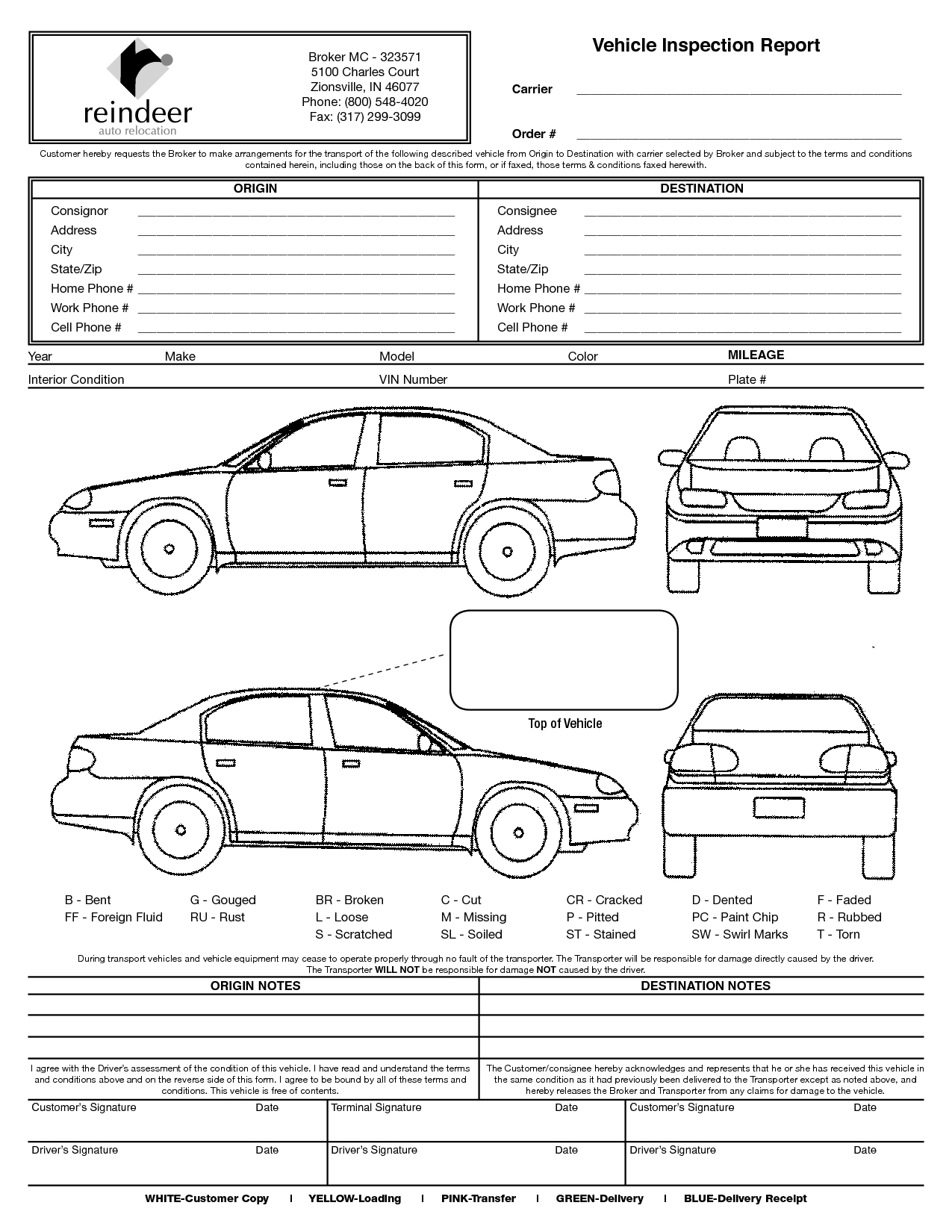 Vehicle Inspection Form Template | Rota Template - Free Printable Vehicle Inspection Form