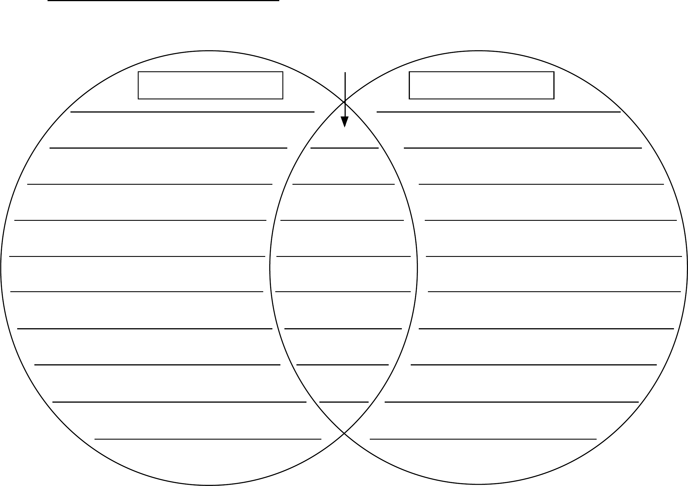 Venn Diagram Template (Character) Free Download - Free Printable Venn Diagram