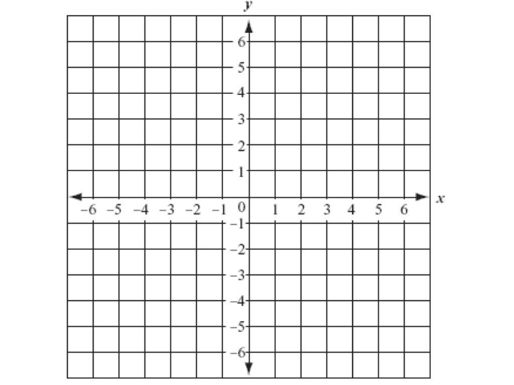 Worksheet. Blank Coordinate Grids. Worksheet Fun Worksheet Study Site - Free Printable Coordinate Plane Pictures